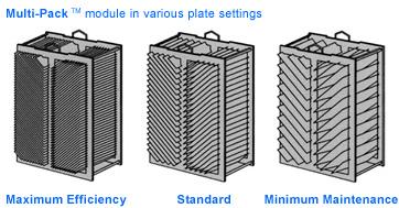 Adjustable plate oil water separator coalescer